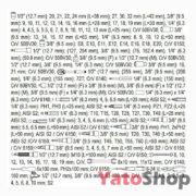 Набір інструментів YATO 126 предметів YT-38875 Львів