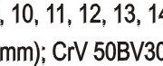 Набір торцевих головок 9 предментів Yato YT-3855