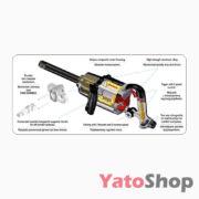 Професійний пневматичний гайковерт Yato YT-09611 Рівне